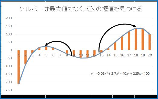 SIQRモデルとその係数の決め方.png
